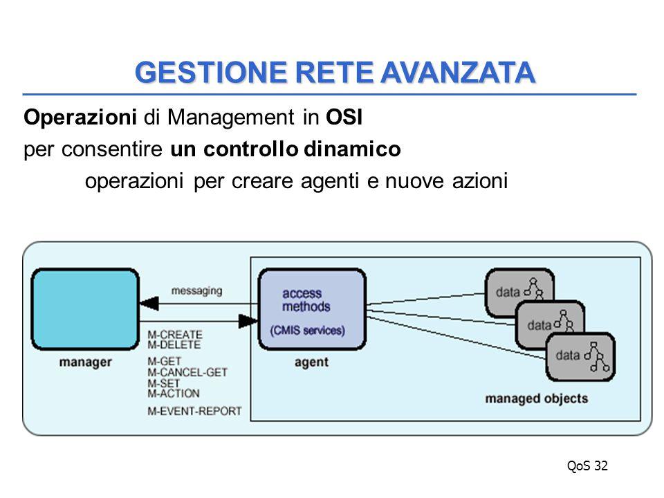 QoS 32 Operazioni di Management in OSI per consentire un controllo dinamico operazioni per creare agenti e nuove azioni GESTIONE RETE AVANZATA