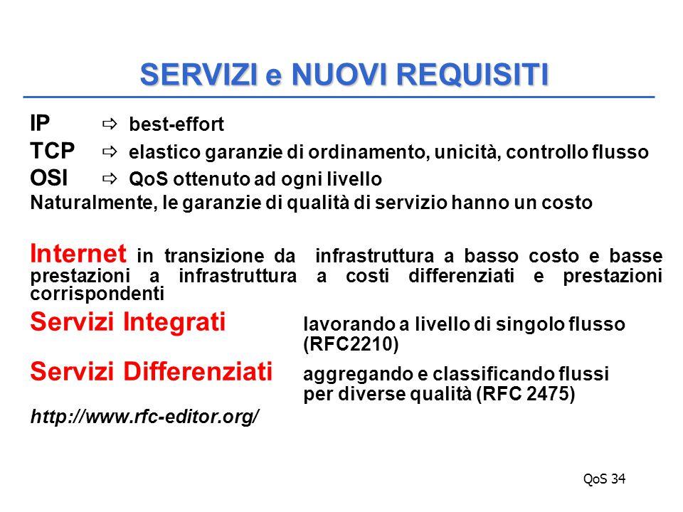 QoS 34 IP  best-effort TCP  elastico garanzie di ordinamento, unicità, controllo flusso OSI  QoS ottenuto ad ogni livello Naturalmente, le garanzie di qualità di servizio hanno un costo Internet in transizione da infrastruttura a basso costo e basse prestazioni a infrastruttura a costi differenziati e prestazioni corrispondenti Servizi Integrati lavorando a livello di singolo flusso (RFC2210) Servizi Differenziati aggregando e classificando flussi per diverse qualità (RFC 2475) http://www.rfc-editor.org/ SERVIZI e NUOVI REQUISITI