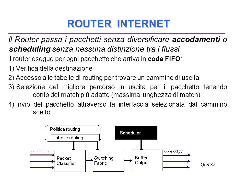QoS 37 Il Router passa i pacchetti senza diversificare accodamenti o scheduling senza nessuna distinzione tra i flussi il router esegue per ogni pacchetto che arriva in coda FIFO: 1) Verifica della destinazione 2) Accesso alle tabelle di routing per trovare un cammino di uscita 3) Selezione del migliore percorso in uscita per il pacchetto tenendo conto del match più adatto (massima lunghezza di match) 4) Invio del pacchetto attraverso la interfaccia selezionata dal cammino scelto ROUTER INTERNET