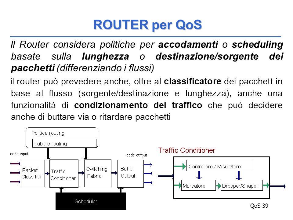 QoS 39 Il Router considera politiche per accodamenti o scheduling basate sulla lunghezza o destinazione/sorgente dei pacchetti (differenziando i flussi) il router può prevedere anche, oltre al classificatore dei pacchett in base al flusso (sorgente/destinazione e lunghezza), anche una funzionalità di condizionamento del traffico che può decidere anche di buttare via o ritardare pacchetti ROUTER per QoS