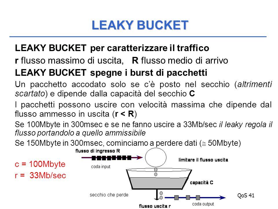 QoS 41 LEAKY BUCKET per caratterizzare il traffico r flusso massimo di uscita, R flusso medio di arrivo LEAKY BUCKET spegne i burst di pacchetti Un pacchetto accodato solo se c'è posto nel secchio (altrimenti scartato) e dipende dalla capacità del secchio C I pacchetti possono uscire con velocità massima che dipende dal flusso ammesso in uscita (r < R) Se 100Mbyte in 300msec e se ne fanno uscire a 33Mb/sec il leaky regola il flusso portandolo a quello ammissibile Se 150Mbyte in 300msec, cominciamo a perdere dati (  50Mbyte) c = 100Mbyte r = 33Mb/sec LEAKY BUCKET