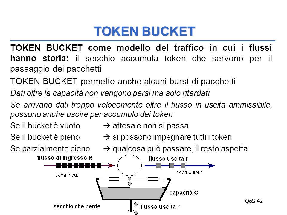 QoS 42 TOKEN BUCKET come modello del traffico in cui i flussi hanno storia: il secchio accumula token che servono per il passaggio dei pacchetti TOKEN BUCKET permette anche alcuni burst di pacchetti Dati oltre la capacità non vengono persi ma solo ritardati Se arrivano dati troppo velocemente oltre il flusso in uscita ammissibile, possono anche uscire per accumulo dei token Se il bucket è vuoto  attesa e non si passa Se il bucket è pieno  si possono impegnare tutti i token Se parzialmente pieno  qualcosa può passare, il resto aspetta TOKEN BUCKET