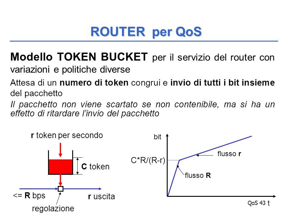 QoS 43 Modello TOKEN BUCKET per il servizio del router con variazioni e politiche diverse Attesa di un numero di token congrui e invio di tutti i bit insieme del pacchetto Il pacchetto non viene scartato se non contenibile, ma si ha un effetto di ritardare l'invio del pacchetto ROUTER per QoS r token per secondo C token <= R bps regolazione t bit C*R/(R-r) flusso R flusso r r uscita
