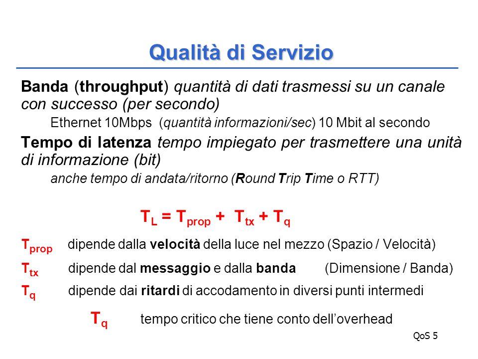 QoS 5 Banda (throughput) quantità di dati trasmessi su un canale con successo (per secondo) Ethernet 10Mbps (quantità informazioni/sec) 10 Mbit al secondo Tempo di latenza tempo impiegato per trasmettere una unità di informazione (bit) anche tempo di andata/ritorno (Round Trip Time o RTT) T L = T prop + T tx + T q T prop dipende dalla velocità della luce nel mezzo (Spazio / Velocità) T tx dipende dal messaggio e dalla banda (Dimensione / Banda) T q dipende dai ritardi di accodamento in diversi punti intermedi T q tempo critico che tiene conto dell'overhead Qualità di Servizio