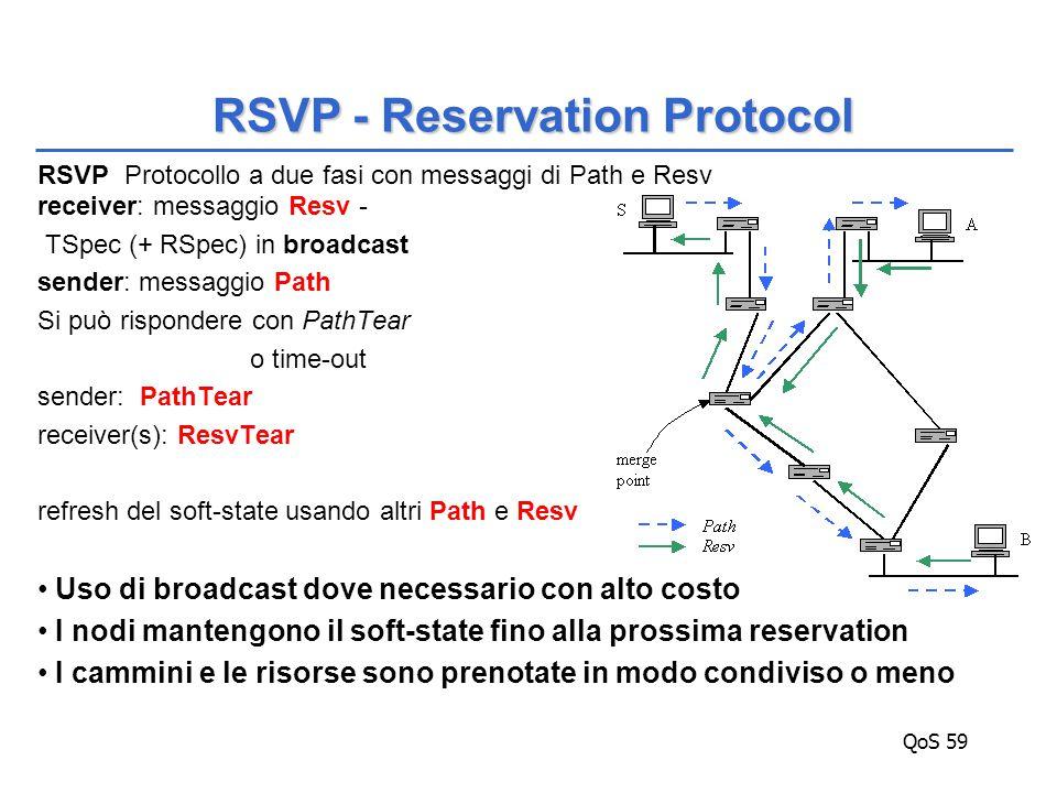 QoS 59 RSVP Protocollo a due fasi con messaggi di Path e Resv receiver: messaggio Resv - TSpec (+ RSpec) in broadcast sender: messaggio Path Si può rispondere con PathTear o time-out sender: PathTear receiver(s): ResvTear refresh del soft-state usando altri Path e Resv Uso di broadcast dove necessario con alto costo I nodi mantengono il soft-state fino alla prossima reservation I cammini e le risorse sono prenotate in modo condiviso o meno RSVP - Reservation Protocol