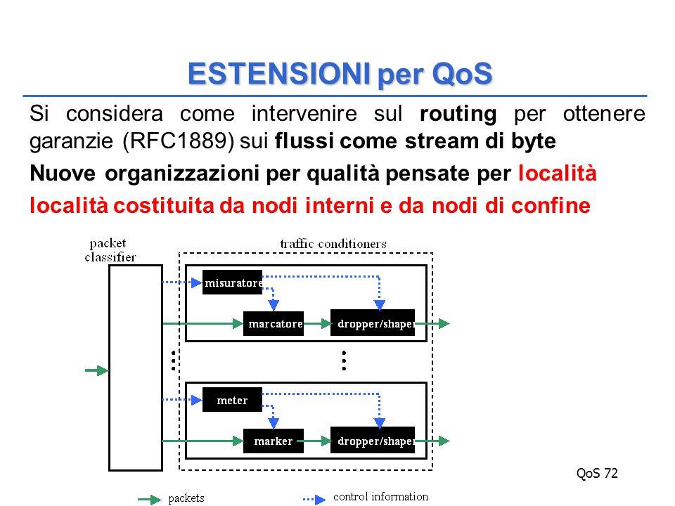 QoS 72 Si considera come intervenire sul routing per ottenere garanzie (RFC1889) sui flussi come stream di byte Nuove organizzazioni per qualità pensate per località località costituita da nodi interni e da nodi di confine ESTENSIONI per QoS