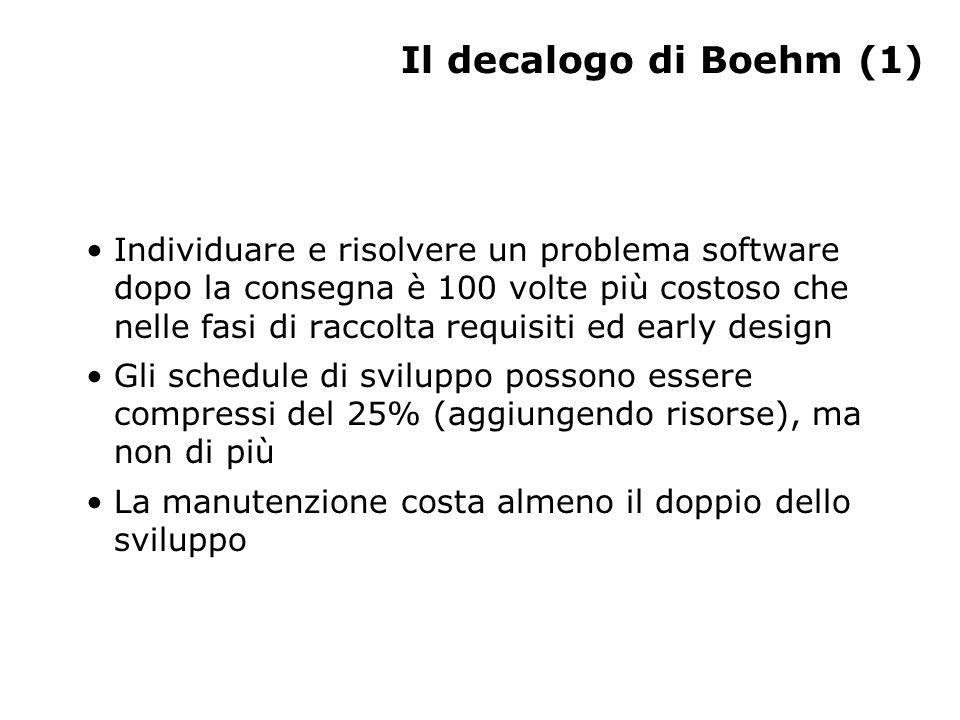 Il decalogo di Boehm (1) Individuare e risolvere un problema software dopo la consegna è 100 volte più costoso che nelle fasi di raccolta requisiti ed early design Gli schedule di sviluppo possono essere compressi del 25% (aggiungendo risorse), ma non di più La manutenzione costa almeno il doppio dello sviluppo