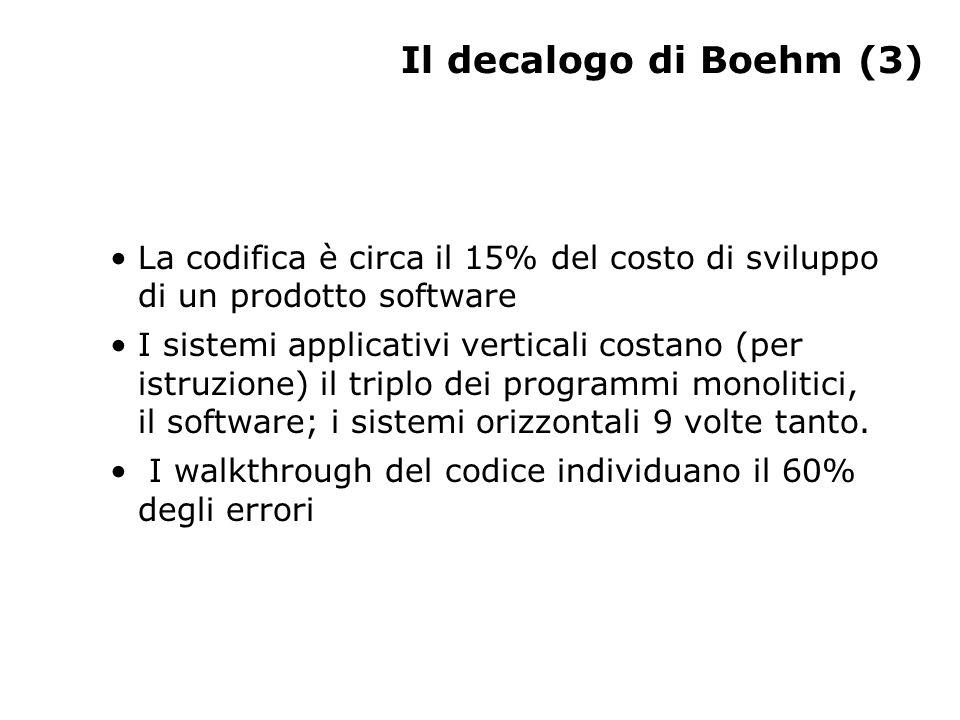 Il decalogo di Boehm (3) La codifica è circa il 15% del costo di sviluppo di un prodotto software I sistemi applicativi verticali costano (per istruzi