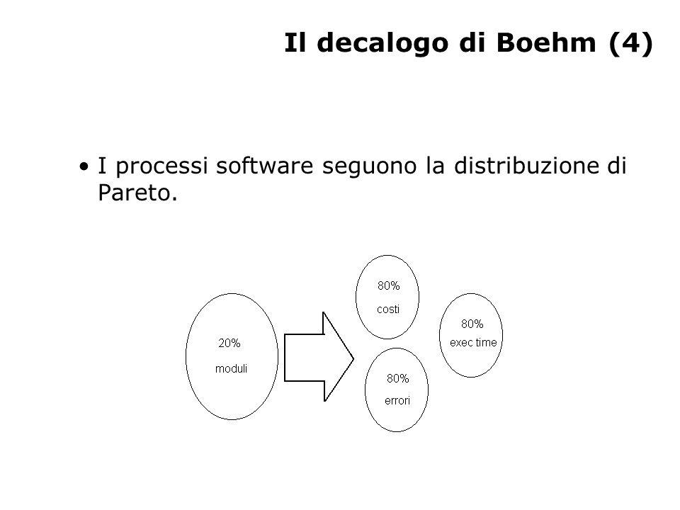 Il decalogo di Boehm (4) I processi software seguono la distribuzione di Pareto.