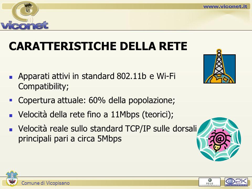 Comune di Vicopisano CARATTERISTICHE DELLA RETE Apparati attivi in standard 802.11b e Wi-Fi Compatibility;  Copertura attuale: 60% della popolazione; Velocità della rete fino a 11Mbps (teorici); Velocità reale sullo standard TCP/IP sulle dorsali principali pari a circa 5Mbps