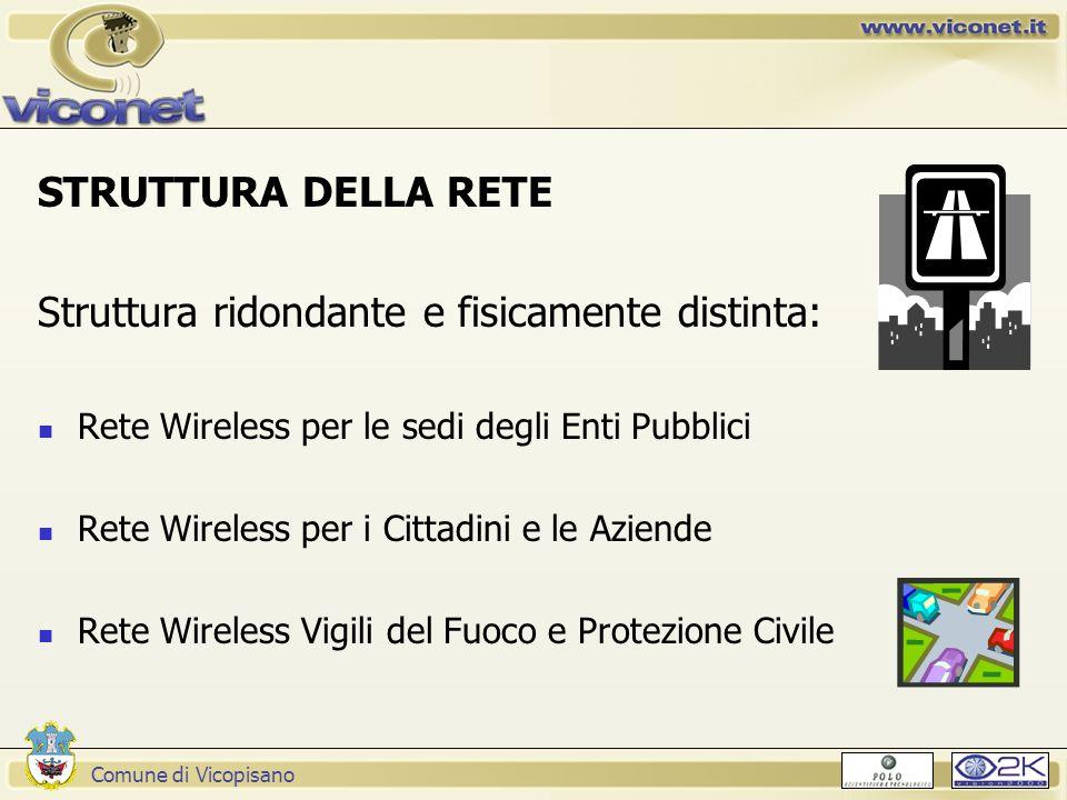 STRUTTURA DELLA RETE Struttura ridondante e fisicamente distinta: Rete Wireless per le sedi degli Enti Pubblici Rete Wireless per i Cittadini e le Aziende Rete Wireless Vigili del Fuoco e Protezione Civile