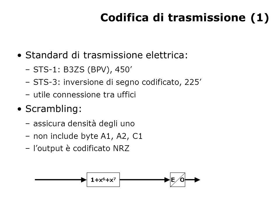 Codifica di trasmissione (1) Standard di trasmissione elettrica: –STS-1: B3ZS (BPV), 450' –STS-3: inversione di segno codificato, 225' –utile connessione tra uffici Scrambling: –assicura densità degli uno –non include byte A1, A2, C1 –l'output è codificato NRZ