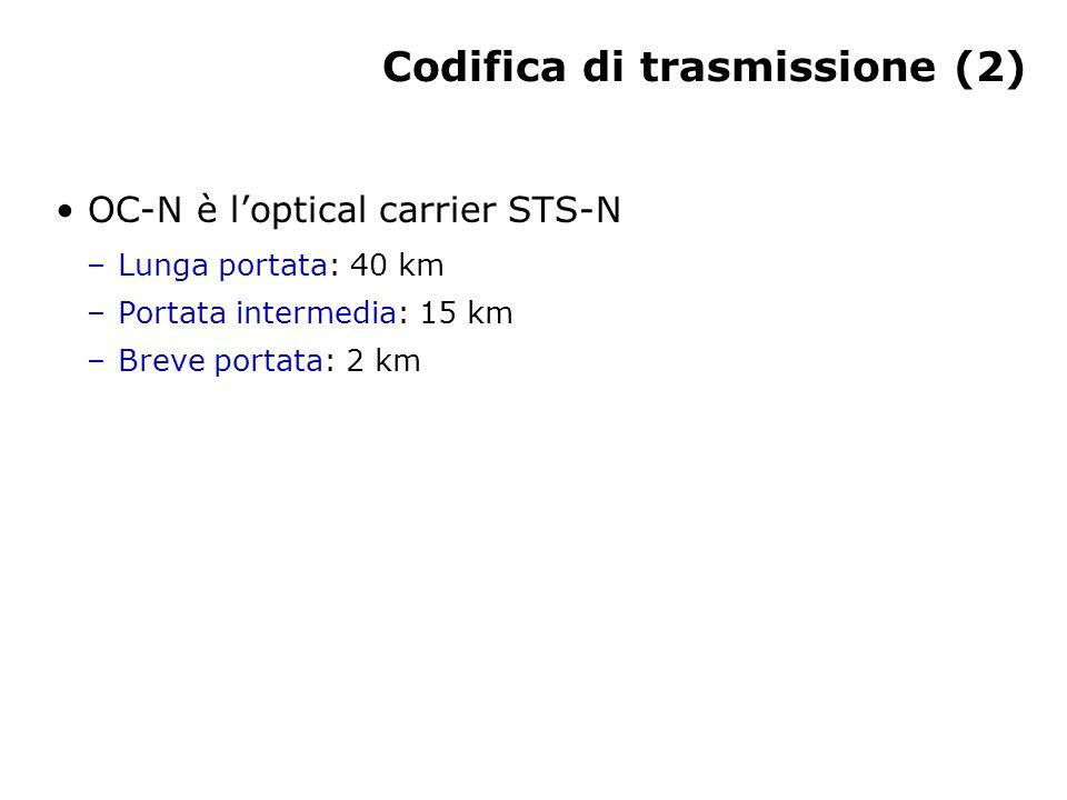 Codifica di trasmissione (2) OC-N è l'optical carrier STS-N –Lunga portata: 40 km –Portata intermedia: 15 km –Breve portata: 2 km