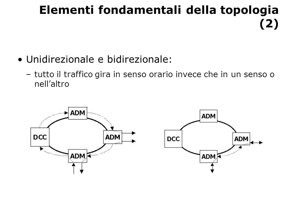 Elementi fondamentali della topologia (2) Unidirezionale e bidirezionale: –tutto il traffico gira in senso orario invece che in un senso o nell'altro