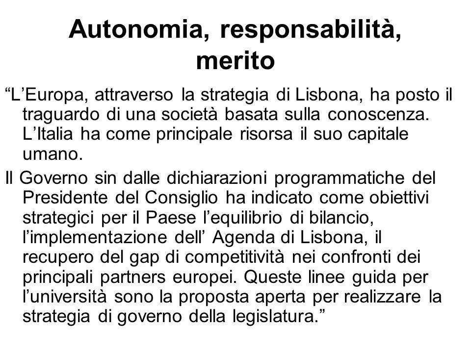 Autonomia, responsabilità, merito L'Europa, attraverso la strategia di Lisbona, ha posto il traguardo di una società basata sulla conoscenza.