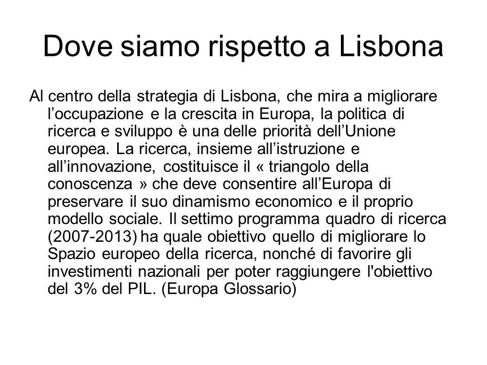 Dove siamo rispetto a Lisbona Al centro della strategia di Lisbona, che mira a migliorare l'occupazione e la crescita in Europa, la politica di ricerca e sviluppo è una delle priorità dell'Unione europea.