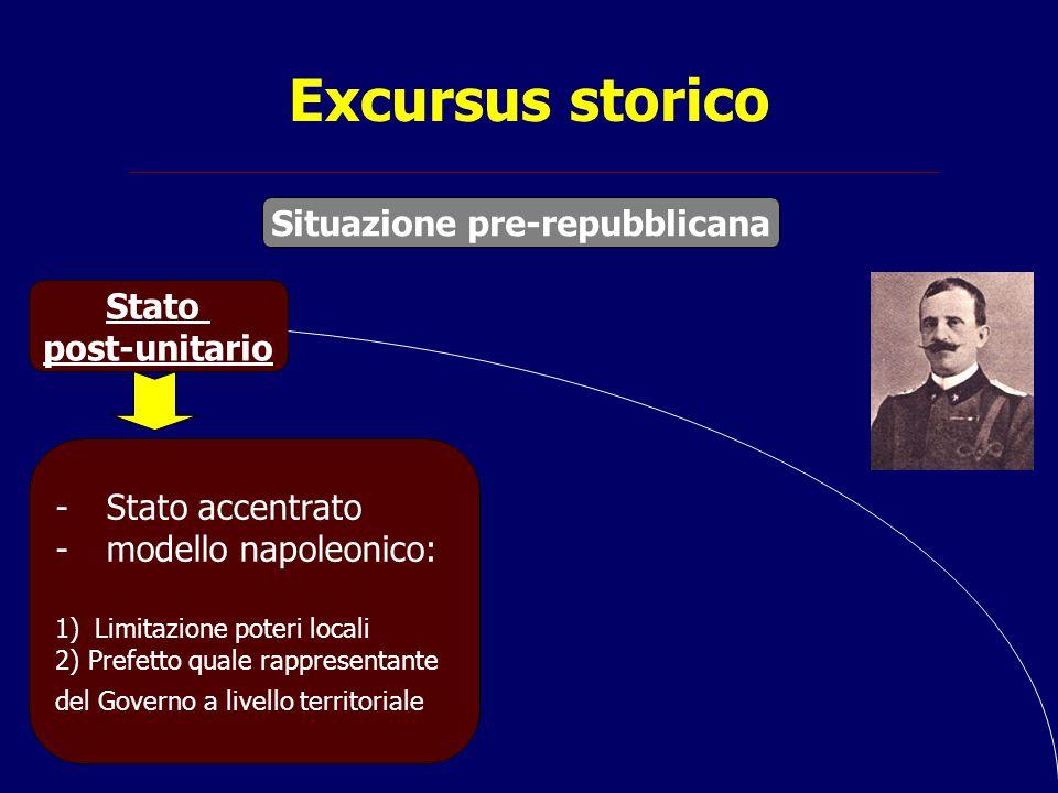 Excursus storico Situazione pre-repubblicana Stato post-unitario - Stato accentrato - modello napoleonico: 1)Limitazione poteri locali 2) Prefetto qua