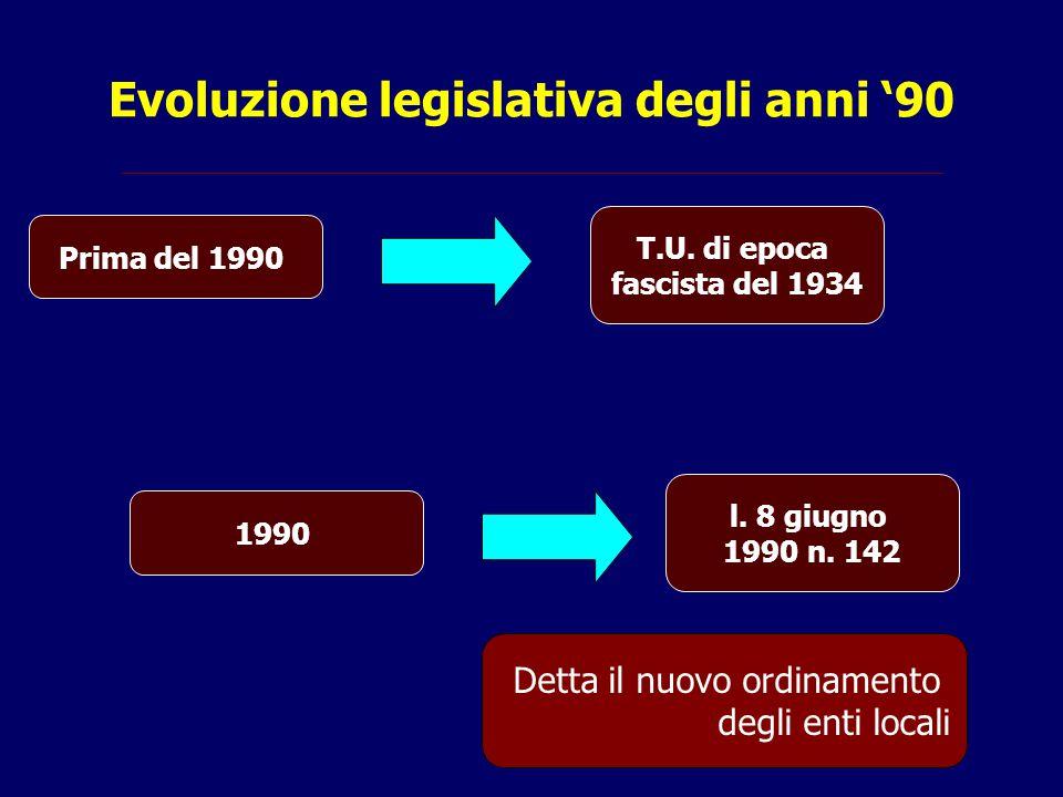 Evoluzione legislativa degli anni '90 Prima del 1990 T.U. di epoca fascista del 1934 1990 l. 8 giugno 1990 n. 142 Detta il nuovo ordinamento degli ent