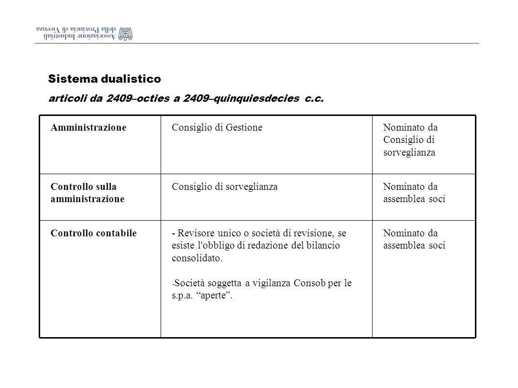 Sistema dualistico articoli da 2409–octies a 2409–quinquiesdecies c.c.