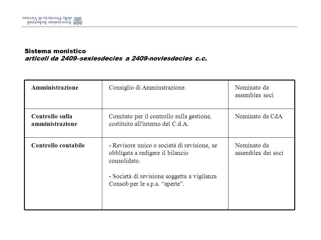 Sistema monistico articoli da 2409–sexiesdecies a 2409-noviesdecies c.c.