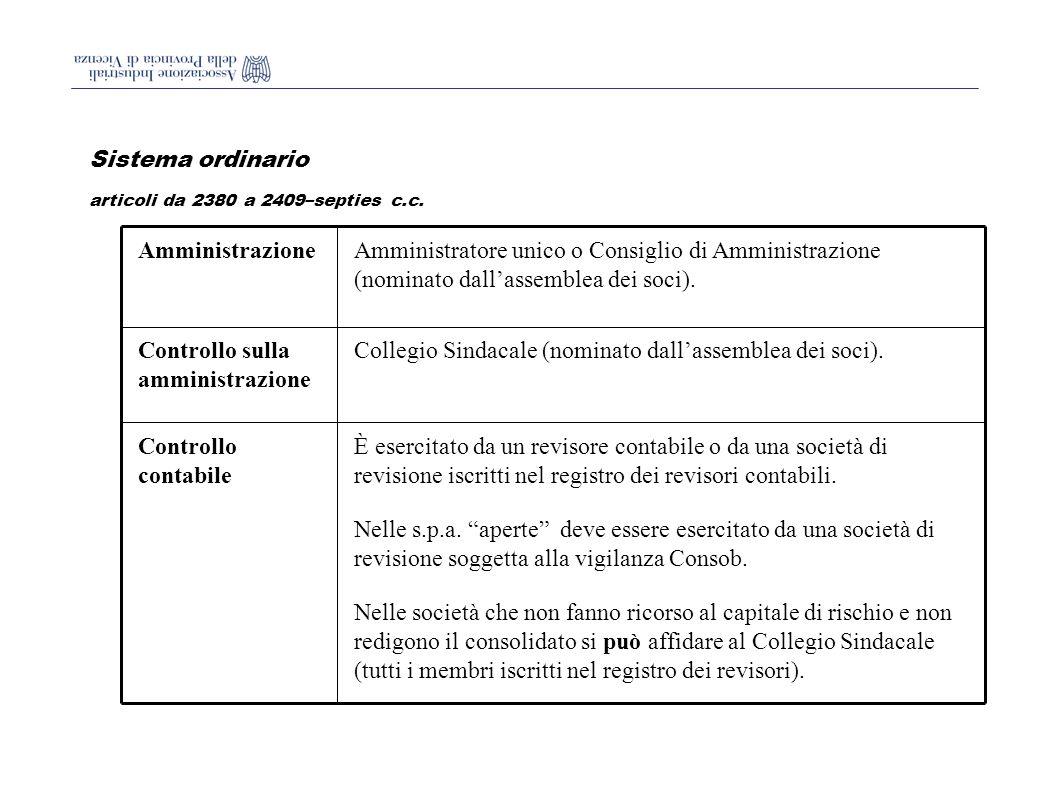 Sistema ordinario articoli da 2380 a 2409–septies c.c.