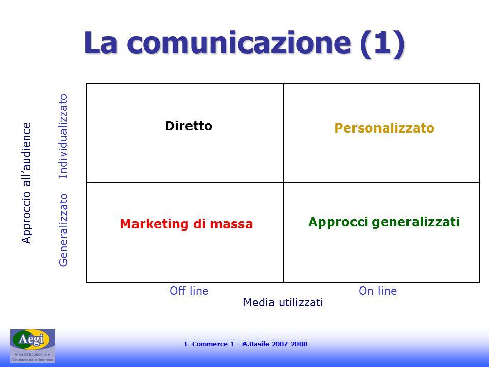 E-Commerce 1 – A.Basile 2007-2008 La comunicazione (1) Media utilizzati Off lineOn line Generalizzato Individualizzato Approccio all'audience Diretto Approcci generalizzati Personalizzato Marketing di massa