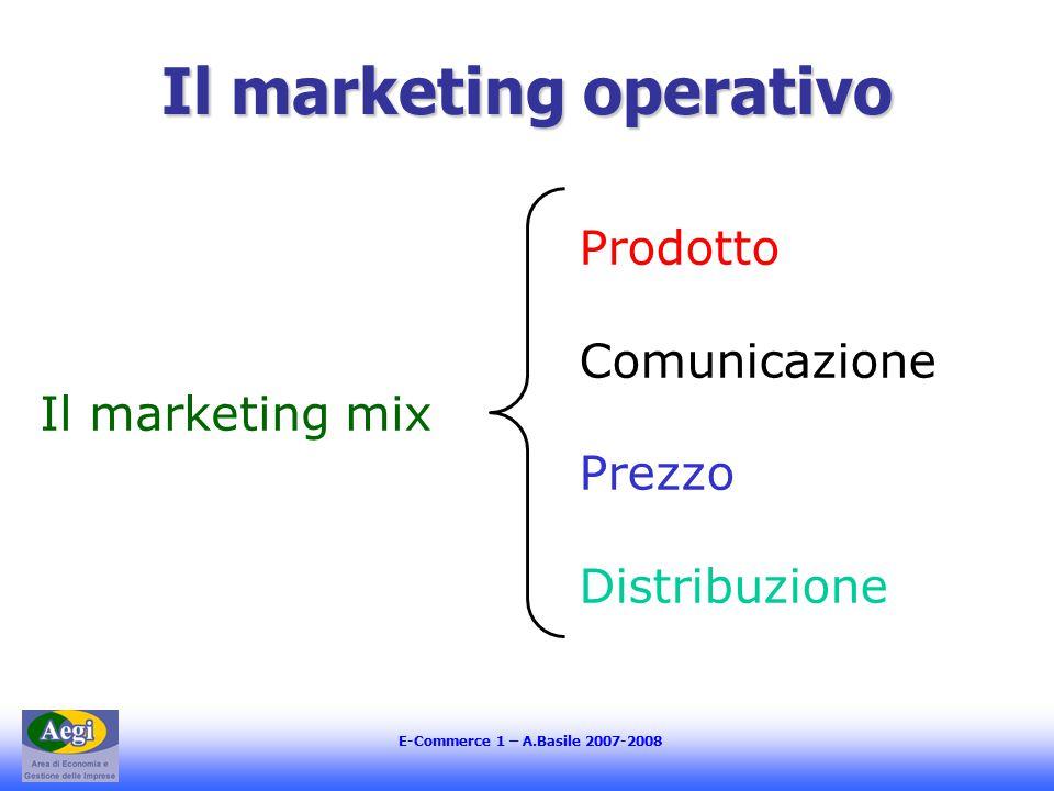 E-Commerce 1 – A.Basile 2007-2008 Il marketing operativo Il marketing mix Prodotto Comunicazione Prezzo Distribuzione