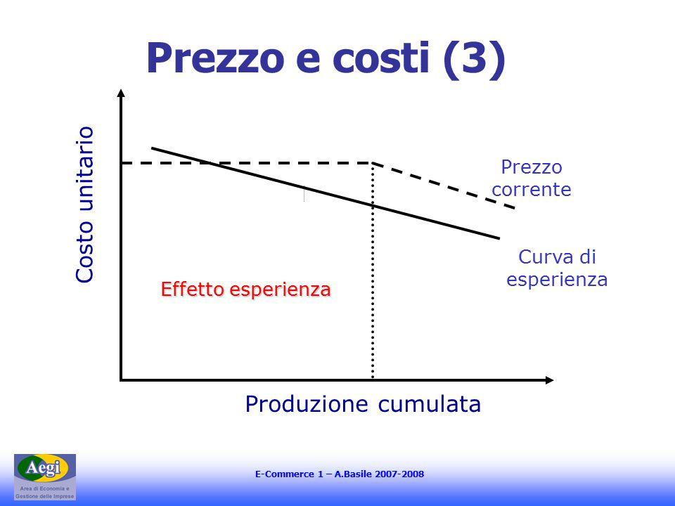 E-Commerce 1 – A.Basile 2007-2008 Prezzo corrente Curva di esperienza Produzione cumulata Costo unitario Prezzo e costi (3) Effetto esperienza