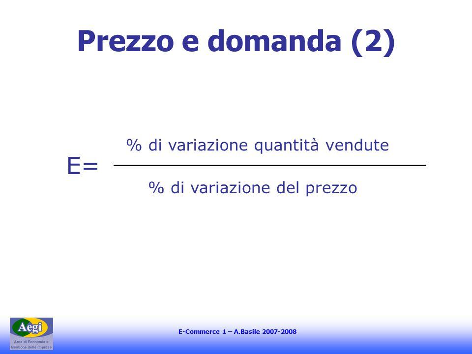 E-Commerce 1 – A.Basile 2007-2008 Prezzo e domanda (2) E= % di variazione del prezzo % di variazione quantità vendute