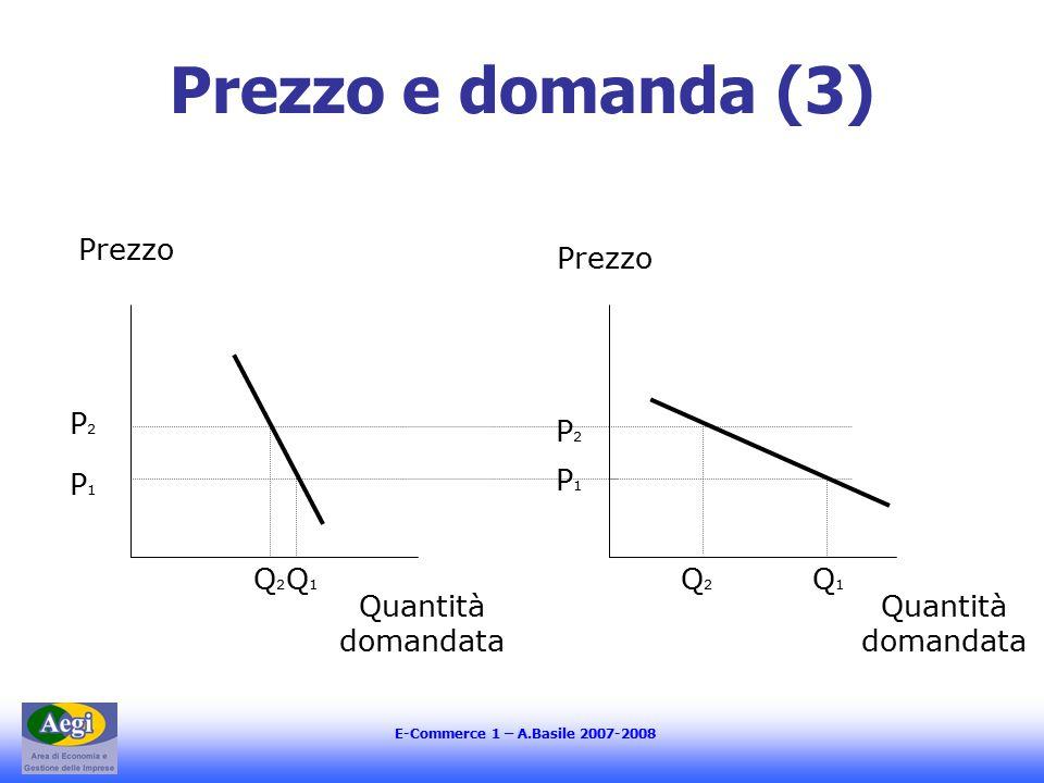 E-Commerce 1 – A.Basile 2007-2008 Prezzo e domanda (3) Quantità domandata Prezzo P2P2 P1P1 Q2Q2 Q1Q1 Quantità domandata P2P2 P1P1 Q2Q2 Q1Q1