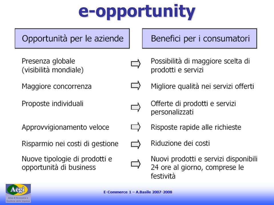 E-Commerce 1 – A.Basile 2007-2008 La comunicazione (4) Approcci generalizzati on line: –Banner –Email –Newsletters/newsgroups –Marketing virale –Partnership Vantaggi e svantaggi?!