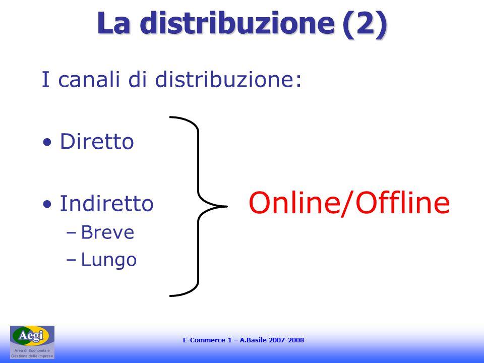 E-Commerce 1 – A.Basile 2007-2008 La distribuzione (2) I canali di distribuzione: Diretto Indiretto –Breve –Lungo Online/Offline