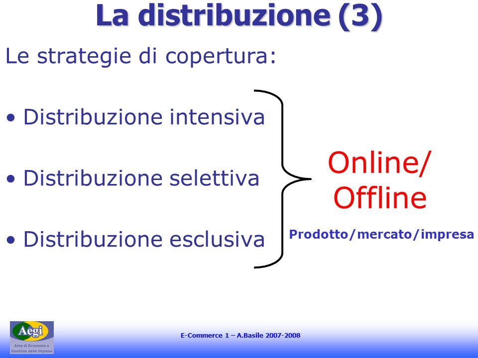 E-Commerce 1 – A.Basile 2007-2008 La distribuzione (3) Le strategie di copertura: Distribuzione intensiva Distribuzione selettiva Distribuzione esclus