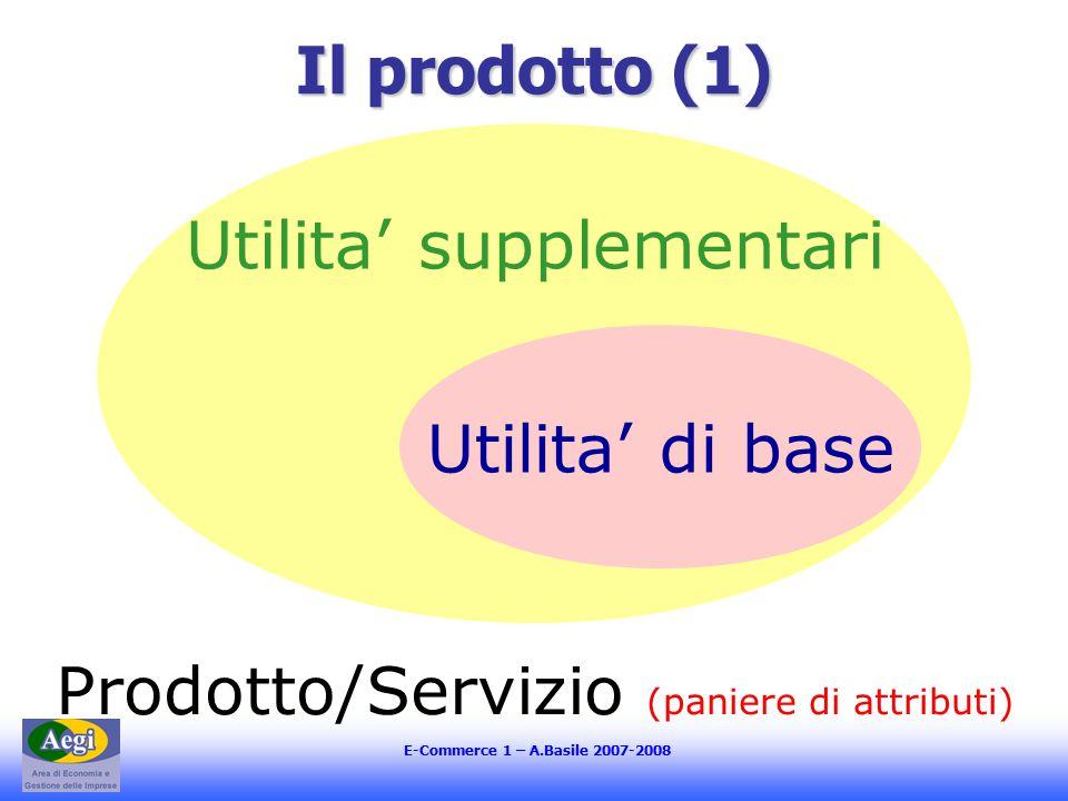 Il prodotto (1) Utilita' di base Prodotto/Servizio (paniere di attributi) Utilita' supplementari