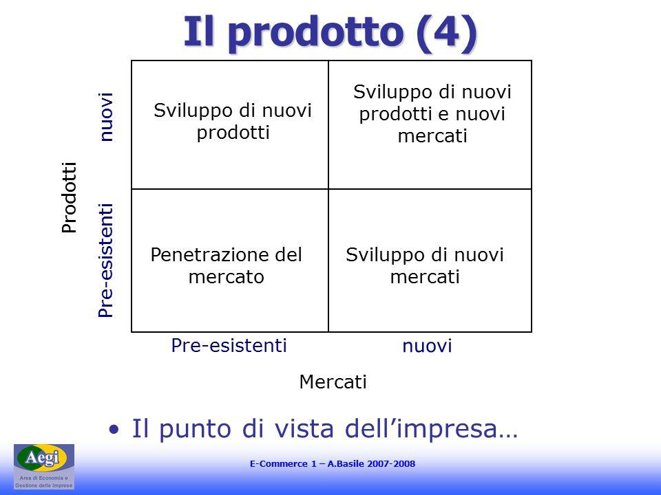E-Commerce 1 – A.Basile 2007-2008 Il prodotto (4) Il punto di vista dell'impresa… Prodotti Mercati Pre-esistenti nuovi Pre-esistenti Sviluppo di nuovi