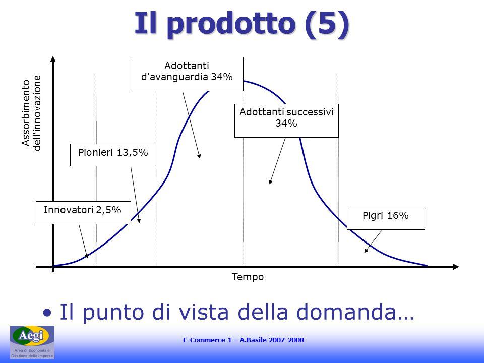 E-Commerce 1 – A.Basile 2007-2008 Il prodotto (5) Il punto di vista della domanda… Innovatori 2,5% Pionieri 13,5% Adottanti d avanguardia 34% Adottanti successivi 34% Pigri 16% Assorbimento dell innovazione Tempo