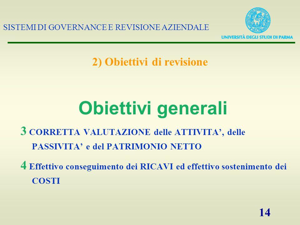 SISTEMI DI GOVERNANCE E REVISIONE AZIENDALE 14 2) Obiettivi di revisione 3 CORRETTA VALUTAZIONE delle ATTIVITA', delle PASSIVITA' e del PATRIMONIO NET