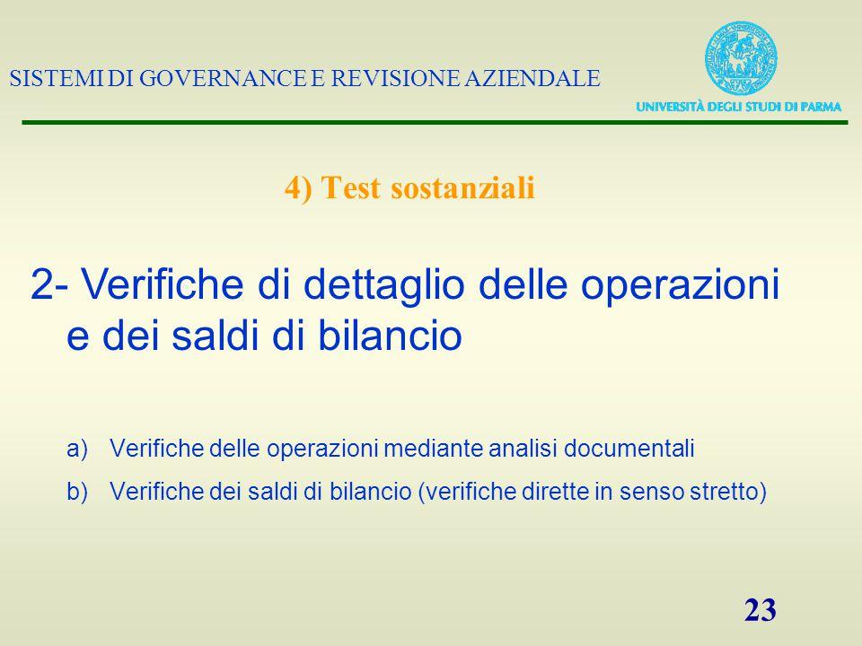SISTEMI DI GOVERNANCE E REVISIONE AZIENDALE 23 a)Verifiche delle operazioni mediante analisi documentali b)Verifiche dei saldi di bilancio (verifiche