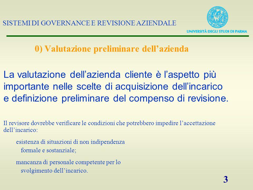 SISTEMI DI GOVERNANCE E REVISIONE AZIENDALE 24 BILANCIO CONTABILITÁ OPERAZIONI AZIENDALI 1- Verifiche per derivazione (accertamento dell'esistenza)