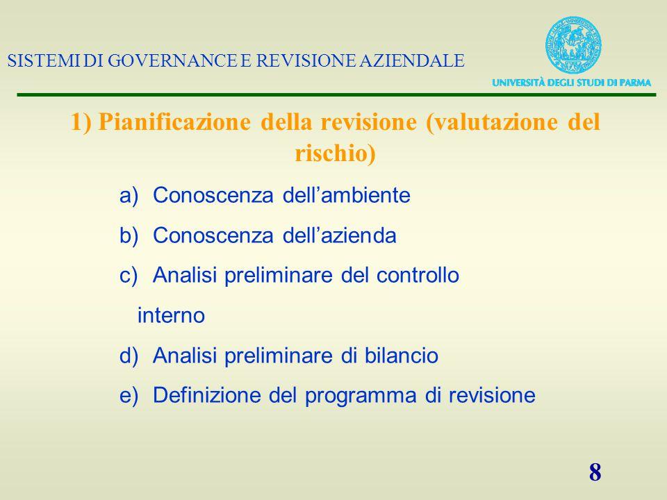 SISTEMI DI GOVERNANCE E REVISIONE AZIENDALE 8 1) Pianificazione della revisione (valutazione del rischio) a)Conoscenza dell'ambiente b)Conoscenza dell