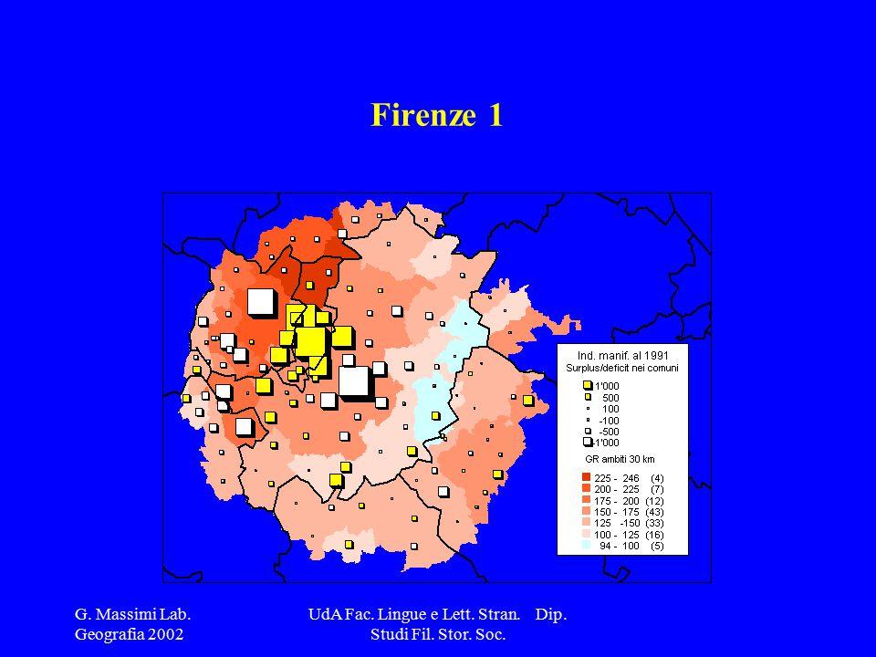 G. Massimi Lab. Geografia 2002 UdA Fac. Lingue e Lett. Stran. Dip. Studi Fil. Stor. Soc. Firenze 1