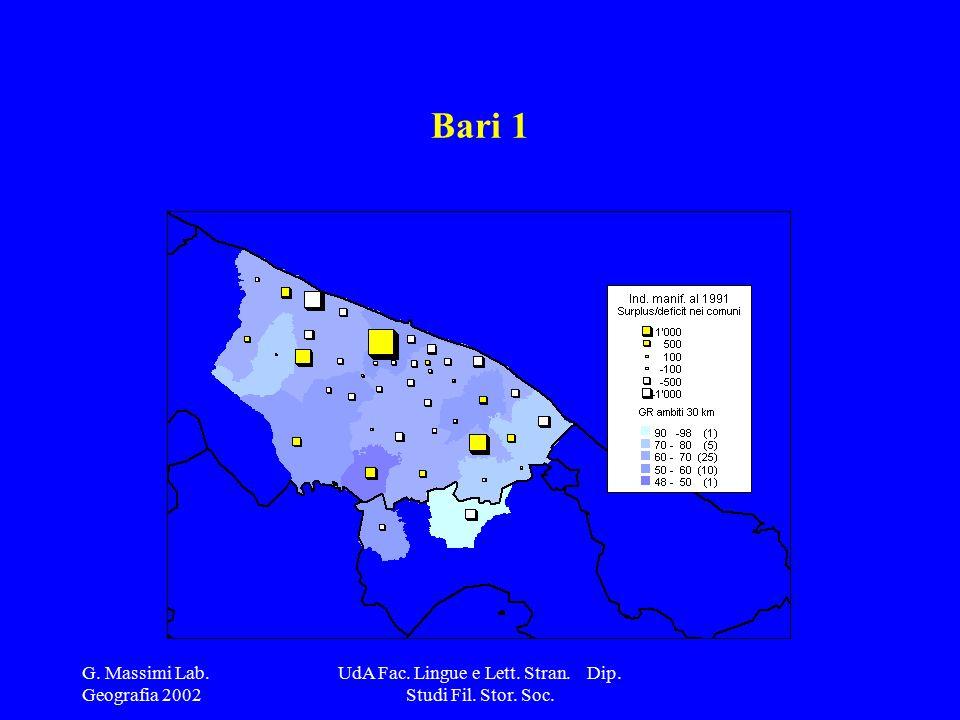 G. Massimi Lab. Geografia 2002 UdA Fac. Lingue e Lett. Stran. Dip. Studi Fil. Stor. Soc. Bari 1