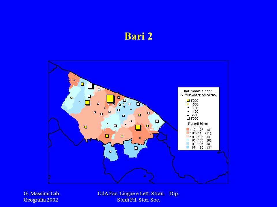 G. Massimi Lab. Geografia 2002 UdA Fac. Lingue e Lett. Stran. Dip. Studi Fil. Stor. Soc. Bari 2
