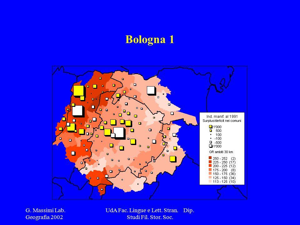 G. Massimi Lab. Geografia 2002 UdA Fac. Lingue e Lett. Stran. Dip. Studi Fil. Stor. Soc. Bologna 1