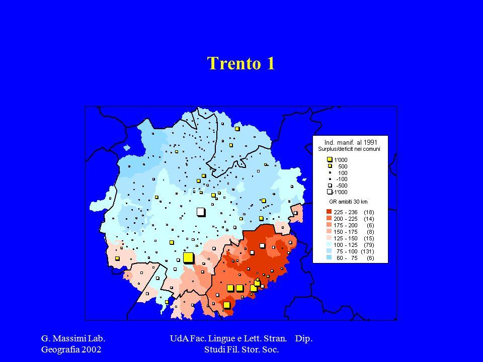 G. Massimi Lab. Geografia 2002 UdA Fac. Lingue e Lett. Stran. Dip. Studi Fil. Stor. Soc. Trento 1