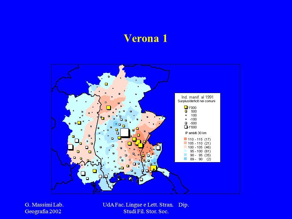 G. Massimi Lab. Geografia 2002 UdA Fac. Lingue e Lett. Stran. Dip. Studi Fil. Stor. Soc. Verona 1
