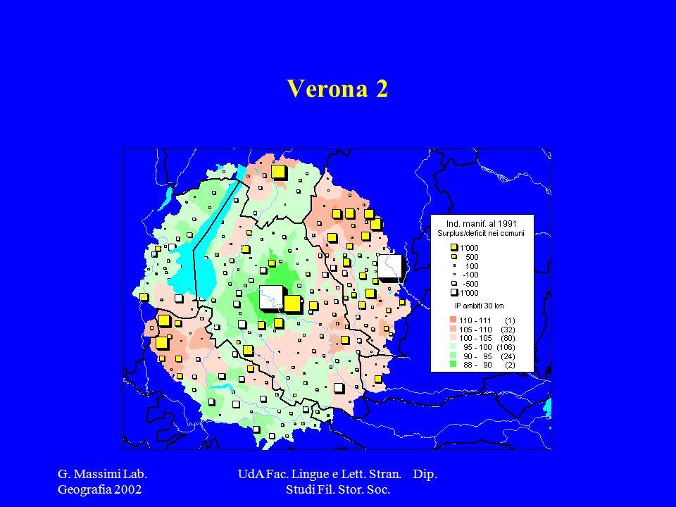 G. Massimi Lab. Geografia 2002 UdA Fac. Lingue e Lett. Stran. Dip. Studi Fil. Stor. Soc. Verona 2