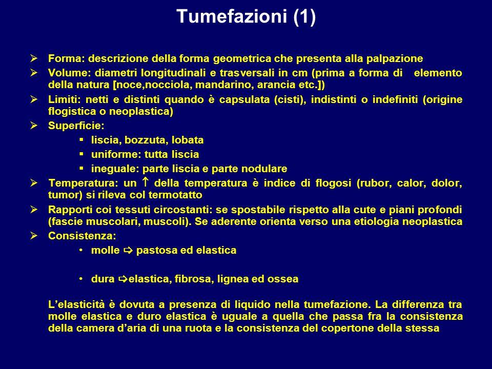 Tumefazioni (1)  Forma: descrizione della forma geometrica che presenta alla palpazione  Volume: diametri longitudinali e trasversali in cm (prima a