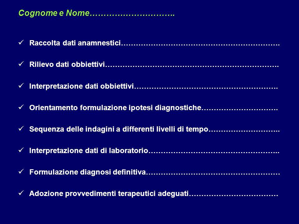 Cognome e Nome………………………….Raccolta dati anamnestici……………………………………………………….