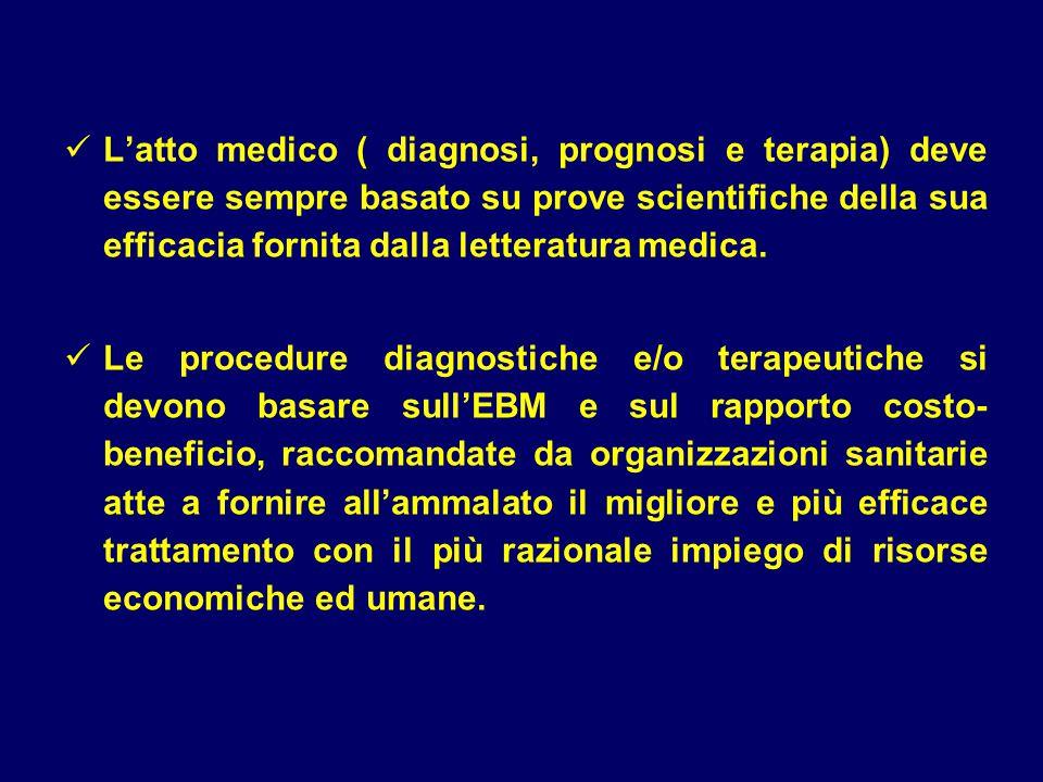 L'atto medico ( diagnosi, prognosi e terapia) deve essere sempre basato su prove scientifiche della sua efficacia fornita dalla letteratura medica. Le